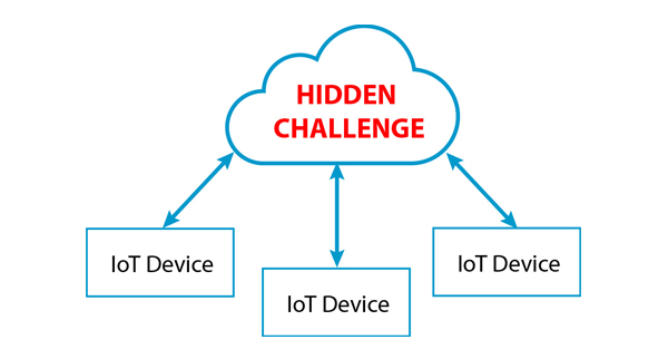 IoT - The Hidden Challenge