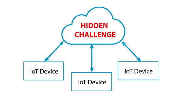 IoT - The Hidden Challenge