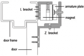 maglock wiring diagram maglock motorcycle wire harness images